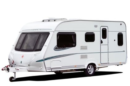 Caravan Insurance comparison in Guipúzcoa